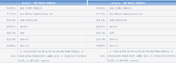索尼Xperia 5 II倒計時一天:即將發布