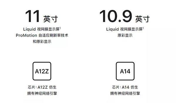 iPad Air 4和iPad Pro 11英寸區別是什么?參數對比