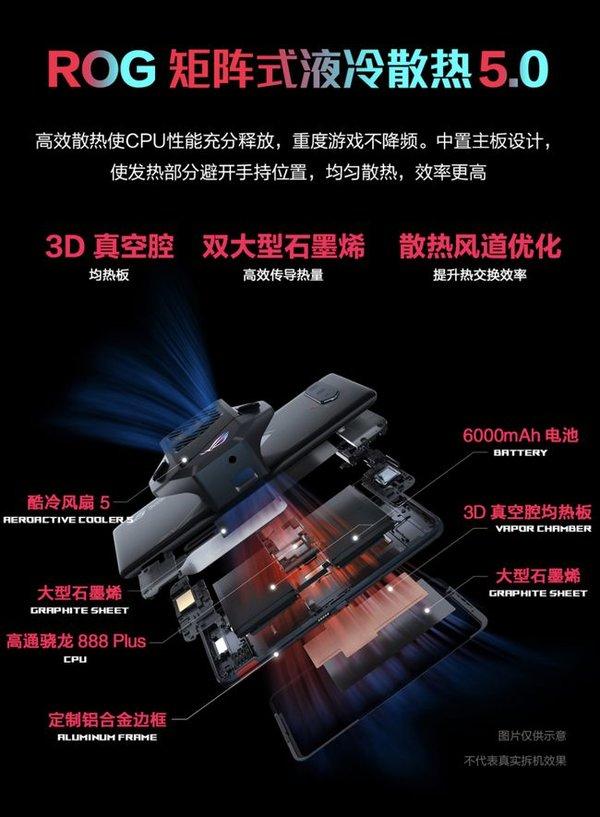 ROG游戏手机5sPro发售价格-ROG游戏手机5sPro测评
